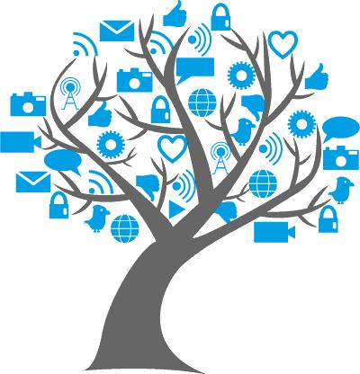 NetTask - Social Media