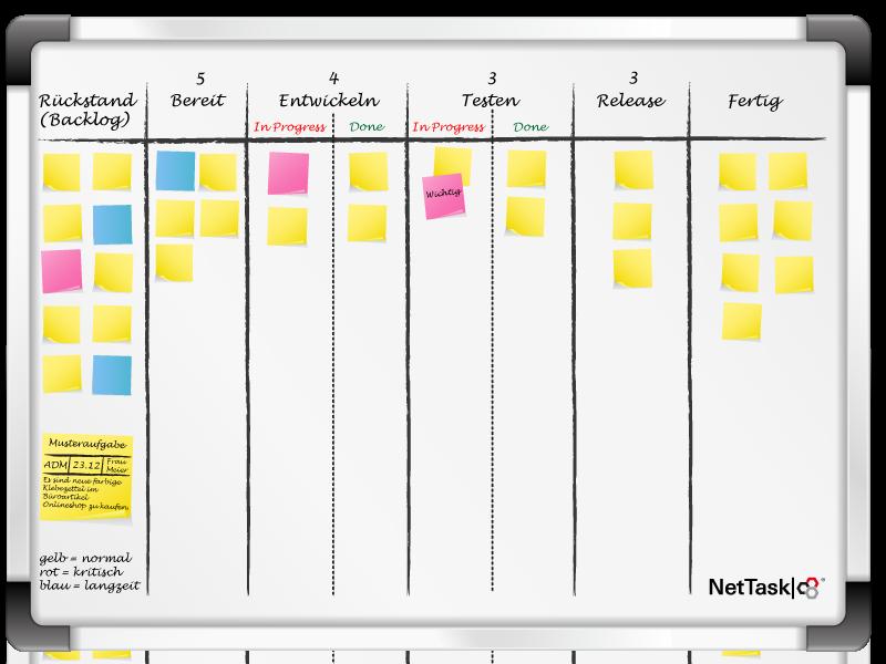 NetTask Blog - Kanban Webpart für Microsoft SharePoint